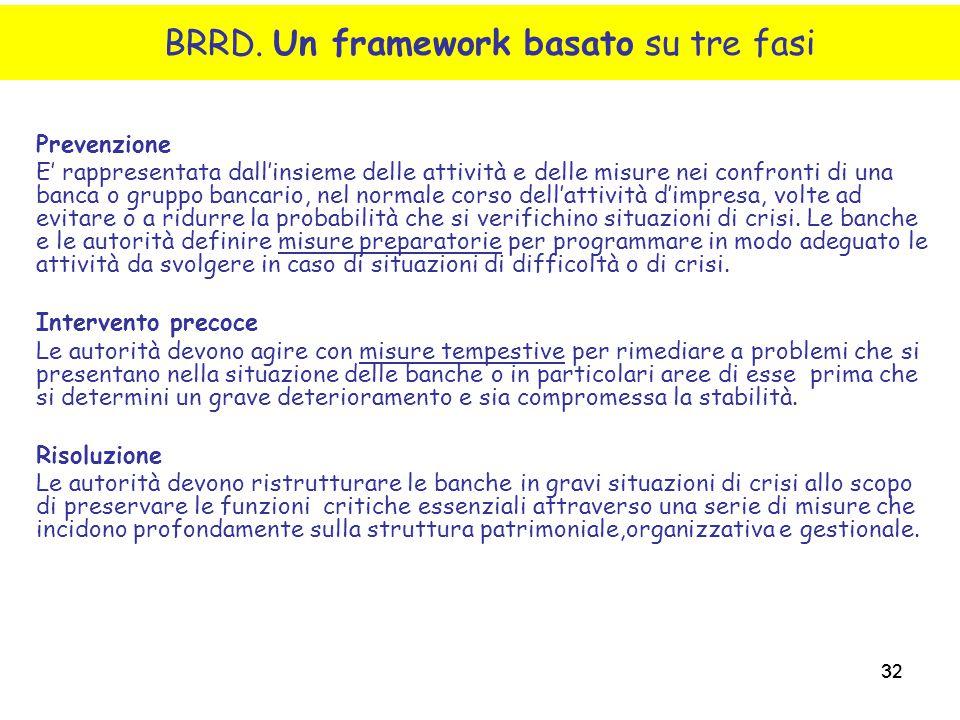 BRRD. Un framework basato su tre fasi
