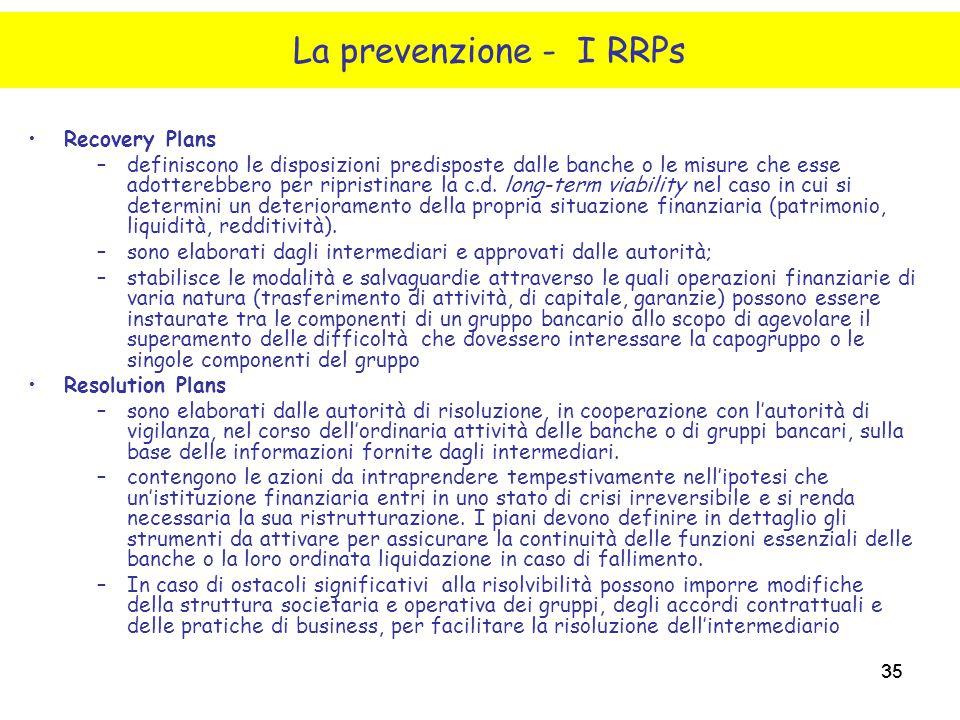 La prevenzione - I RRPs Recovery Plans