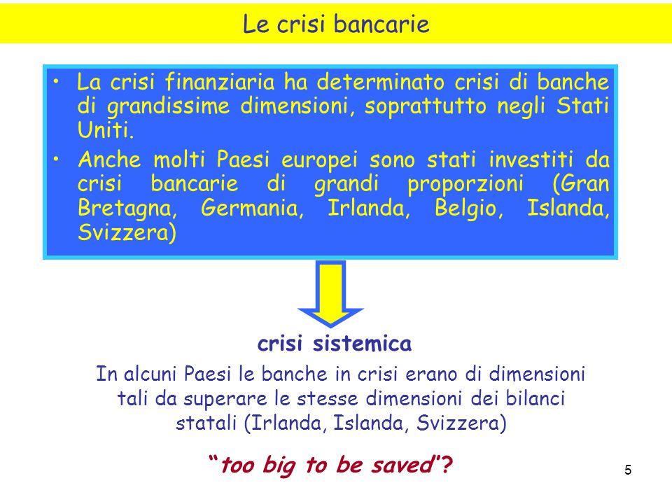 Le crisi bancarie La crisi finanziaria ha determinato crisi di banche di grandissime dimensioni, soprattutto negli Stati Uniti.