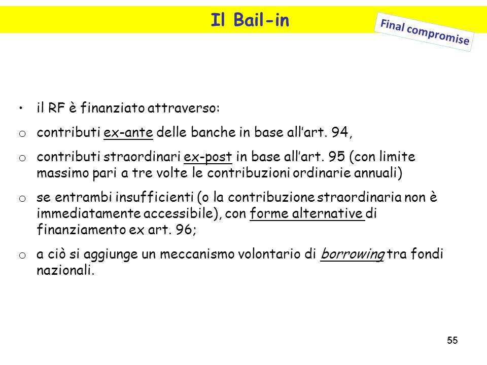Il Bail-in il RF è finanziato attraverso: