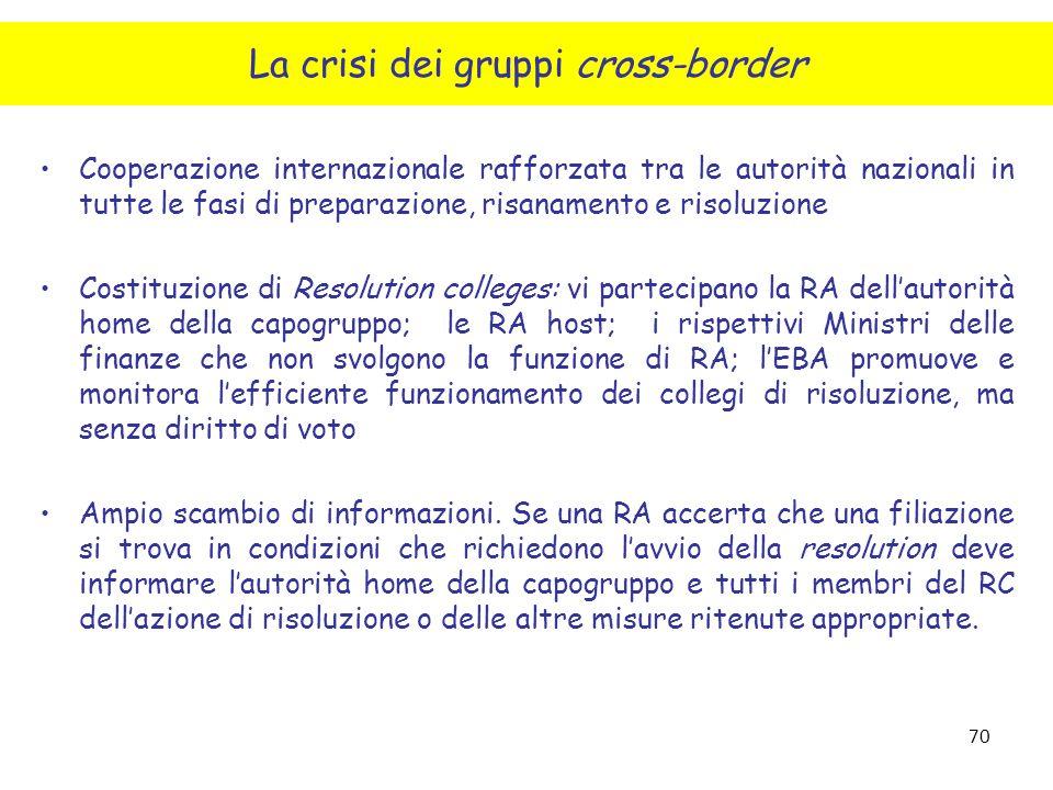 La crisi dei gruppi cross-border
