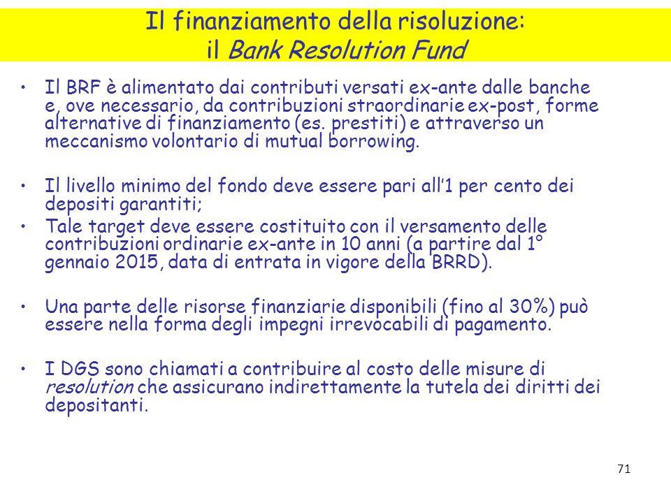 Il finanziamento della risoluzione: il Bank Resolution Fund