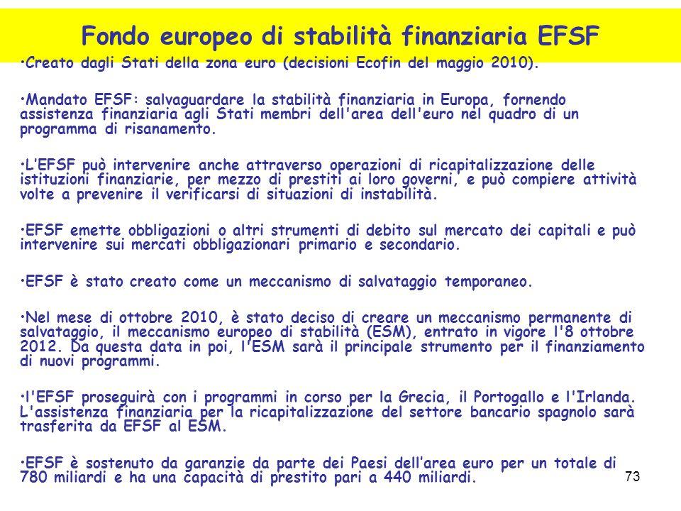 Fondo europeo di stabilità finanziaria EFSF