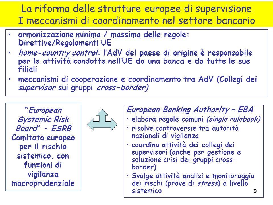 La riforma delle strutture europee di supervisione I meccanismi di coordinamento nel settore bancario
