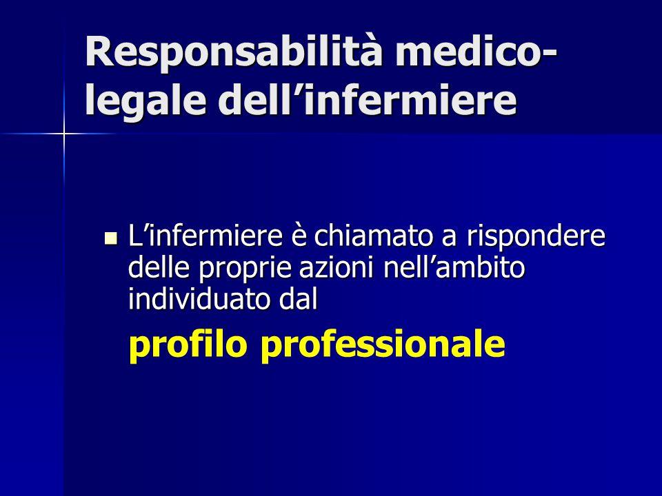 Responsabilità medico-legale dell'infermiere
