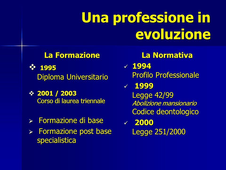 Una professione in evoluzione