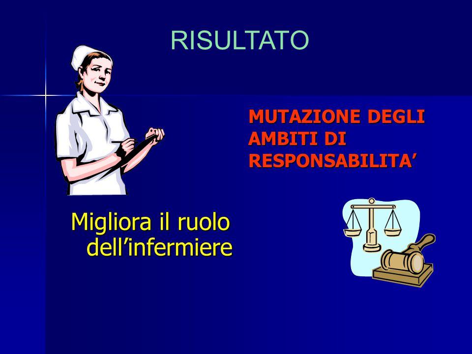Migliora il ruolo dell'infermiere