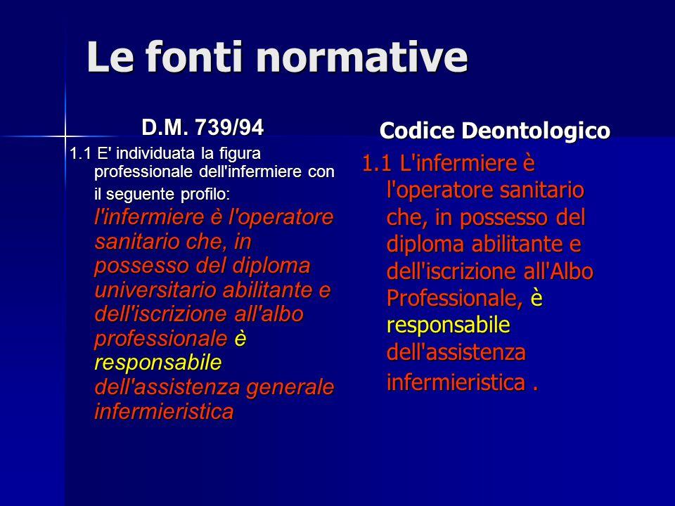 Le fonti normative D.M. 739/94 Codice Deontologico