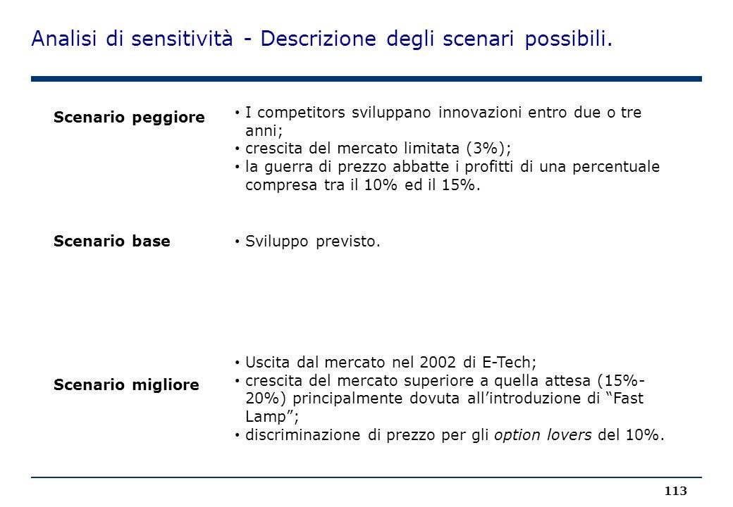 Analisi di sensitività - Descrizione degli scenari possibili.