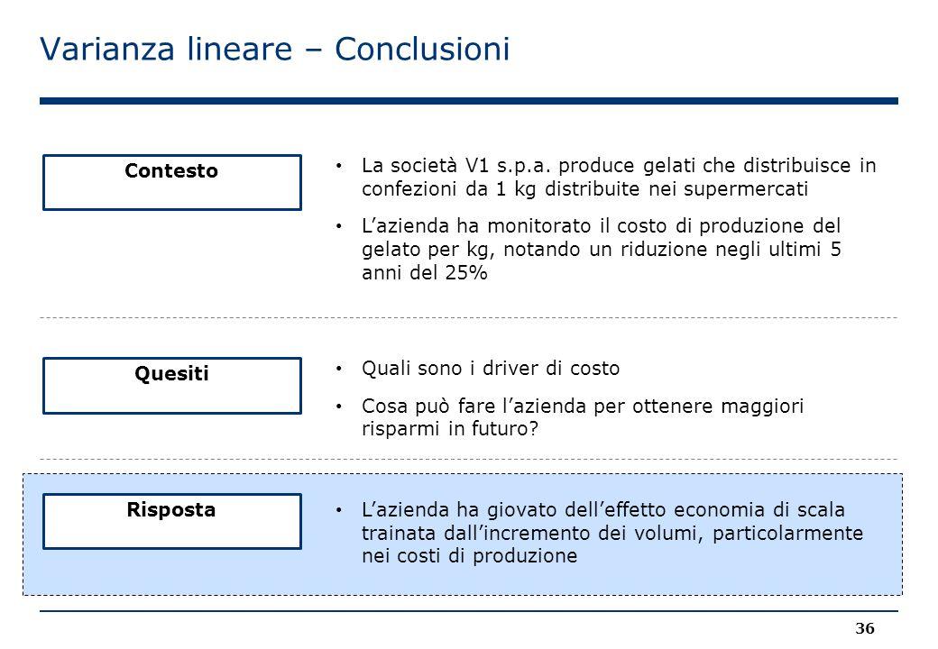 Varianza lineare – Conclusioni