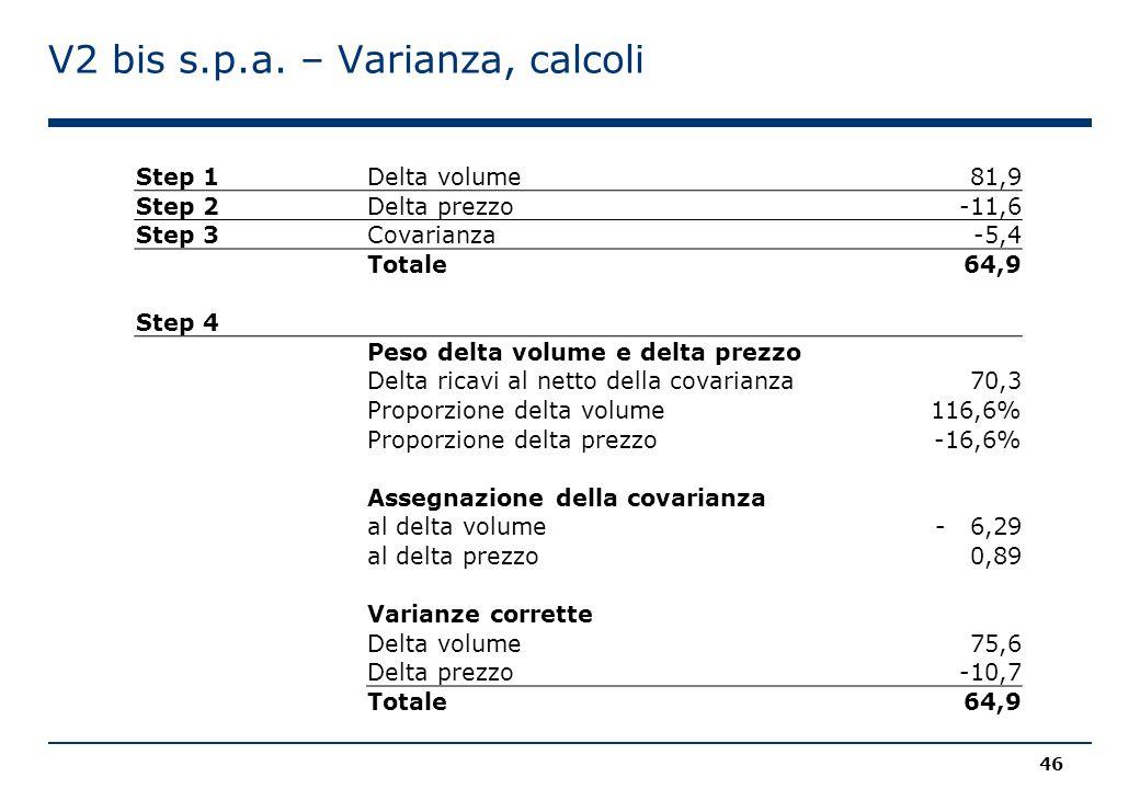 V2 bis s.p.a. – Varianza, calcoli