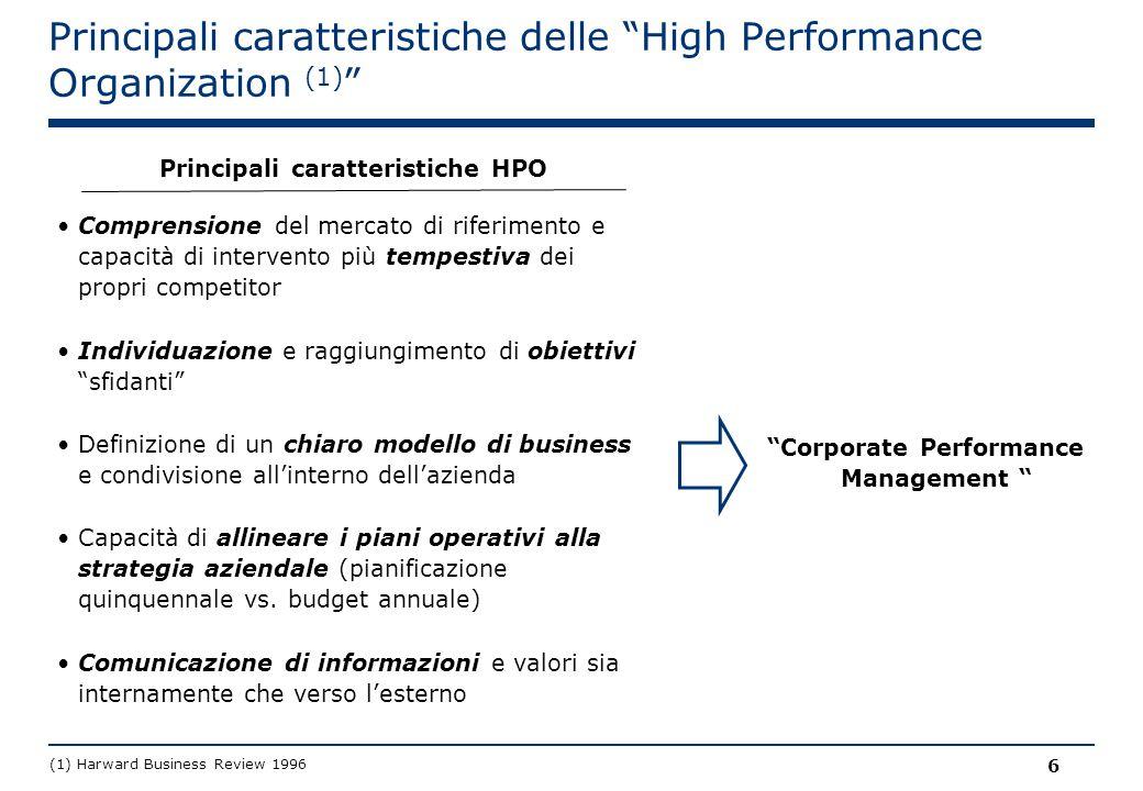 Principali caratteristiche delle High Performance Organization (1)
