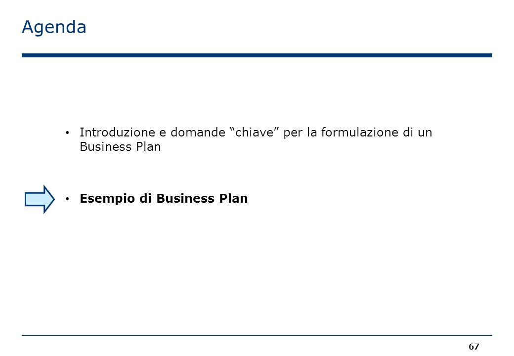 Agenda Introduzione e domande chiave per la formulazione di un Business Plan. Esempio di Business Plan.