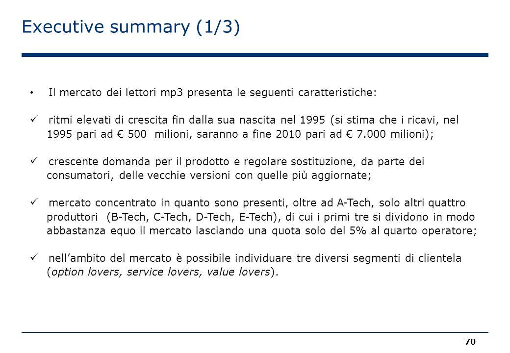 Executive summary (1/3) Il mercato dei lettori mp3 presenta le seguenti caratteristiche:
