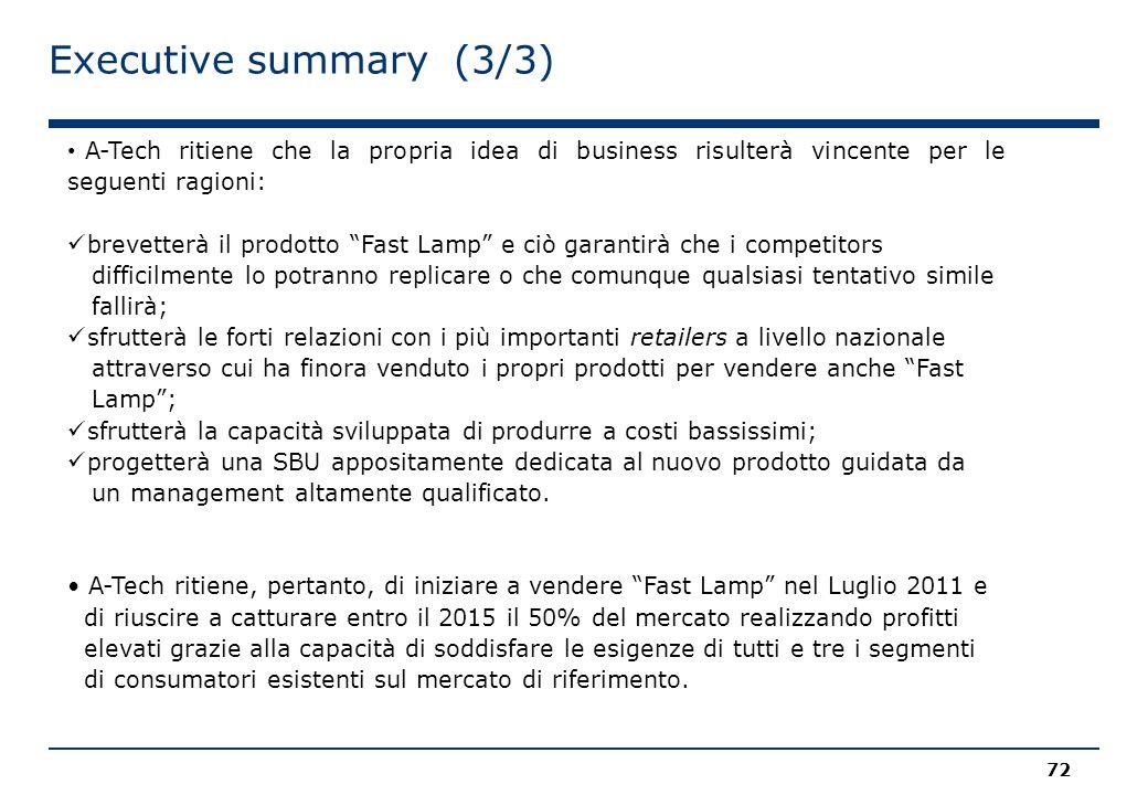 Executive summary (3/3) A-Tech ritiene che la propria idea di business risulterà vincente per le seguenti ragioni:
