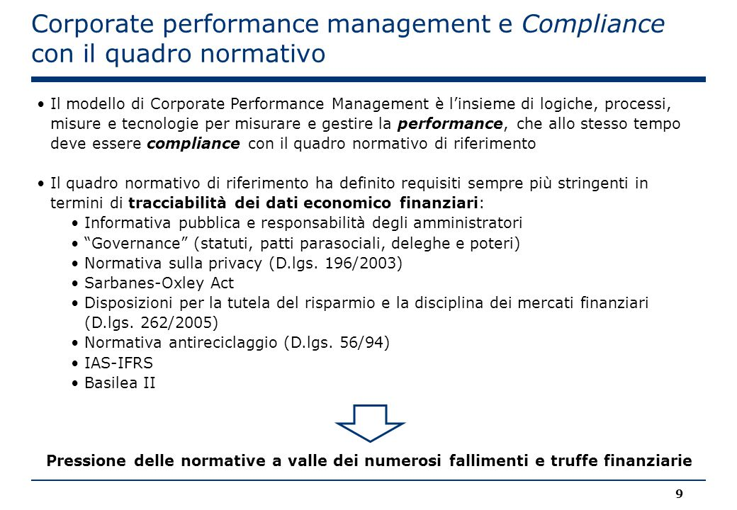 Corporate performance management e Compliance con il quadro normativo