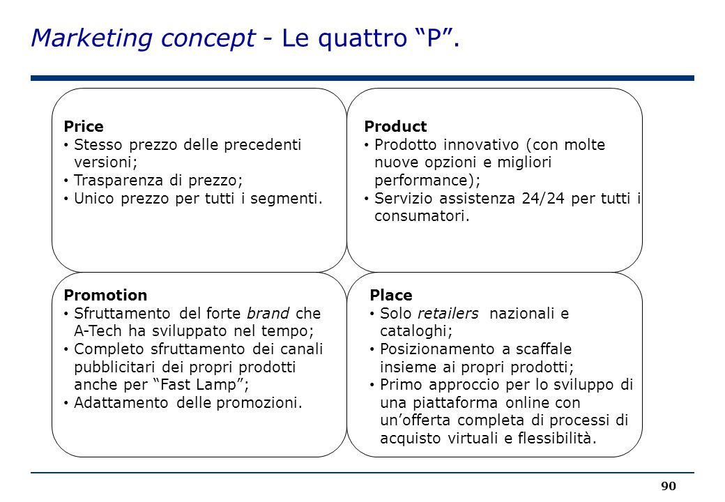 Marketing concept - Le quattro P .