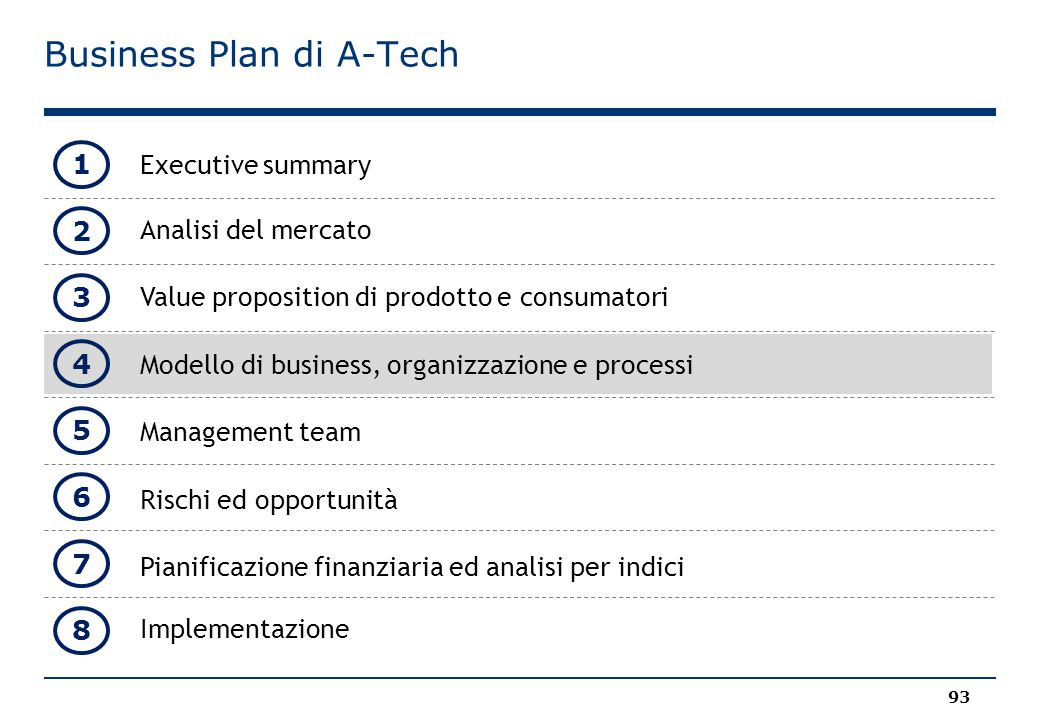 Business Plan di A-Tech