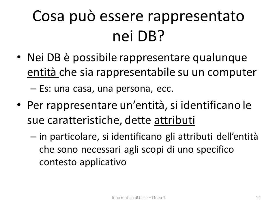 Cosa può essere rappresentato nei DB
