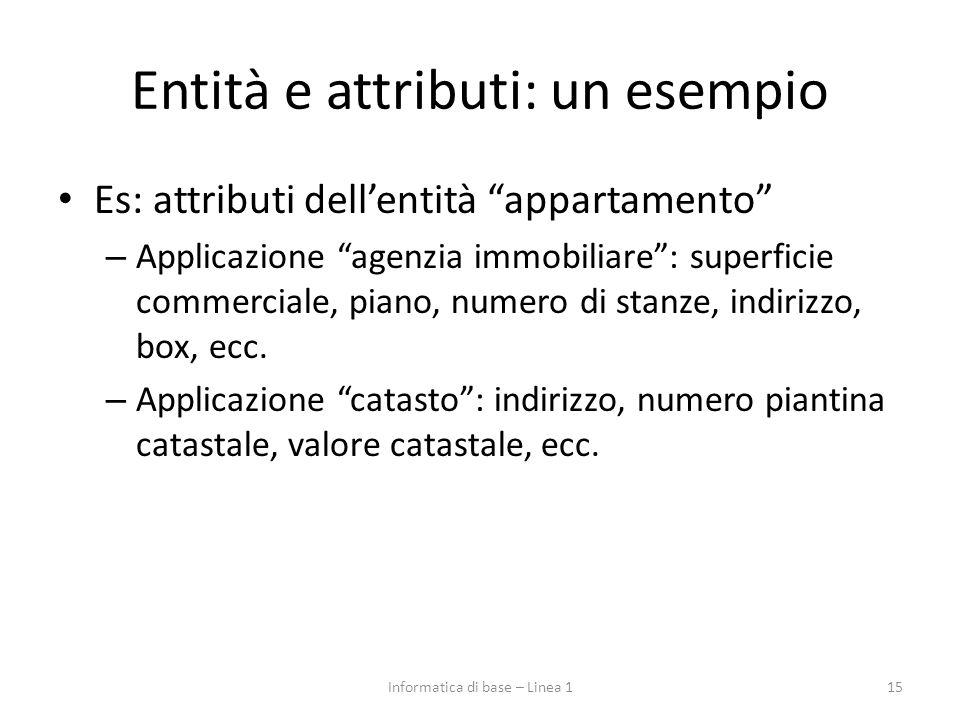 Entità e attributi: un esempio