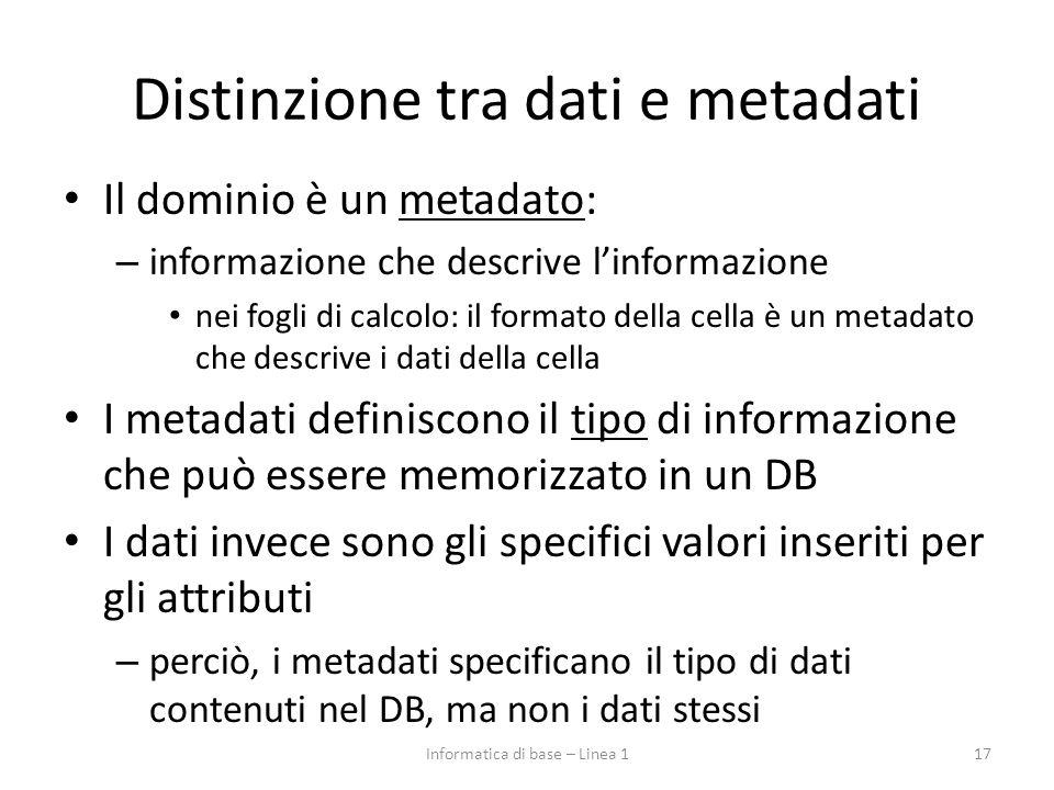 Distinzione tra dati e metadati