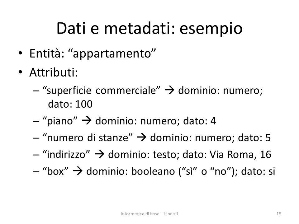 Dati e metadati: esempio