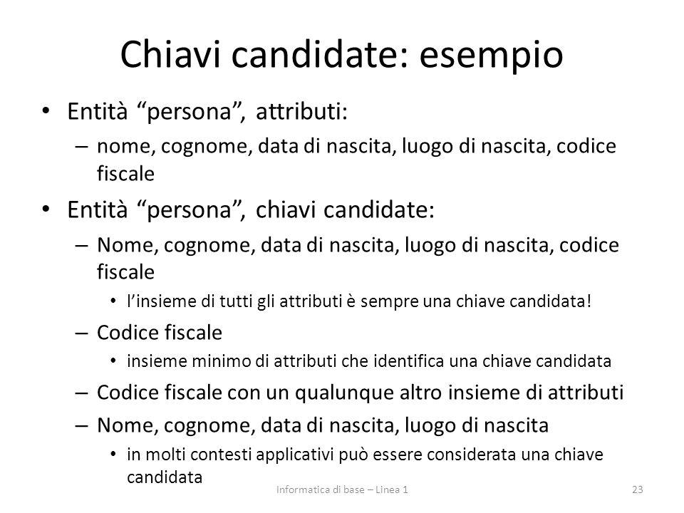 Chiavi candidate: esempio