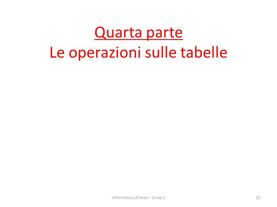 Quarta parte Le operazioni sulle tabelle