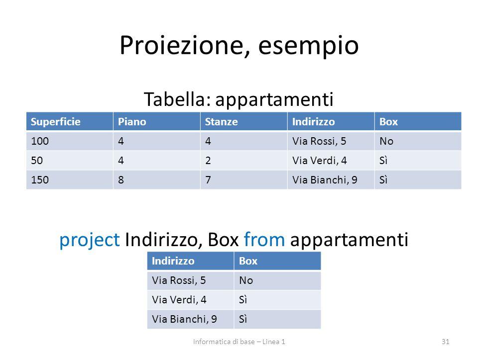 Proiezione, esempio Tabella: appartamenti