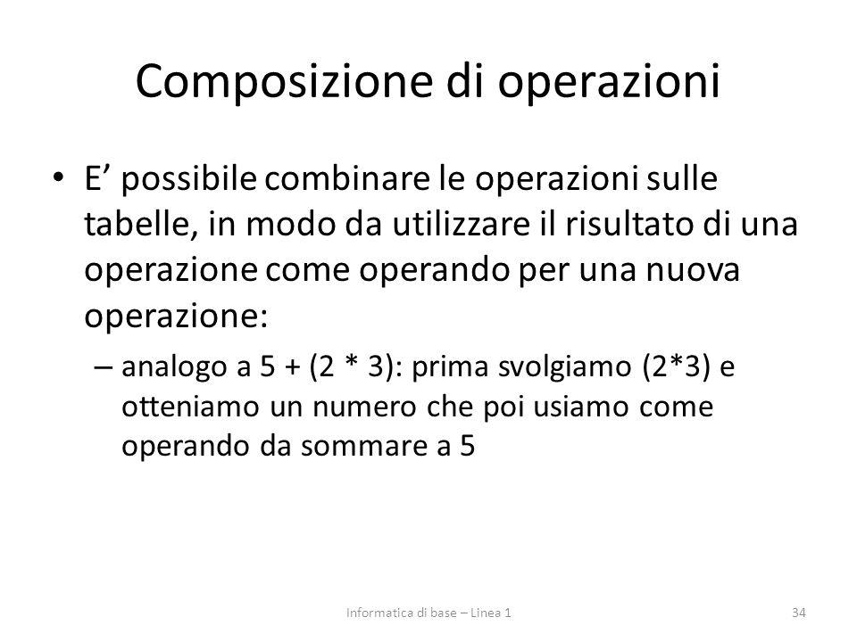 Composizione di operazioni