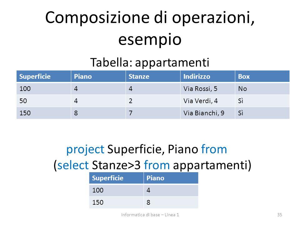 Composizione di operazioni, esempio