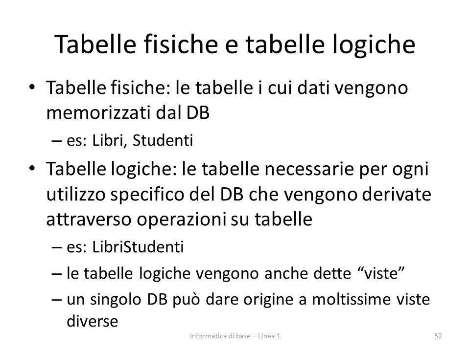Tabelle fisiche e tabelle logiche