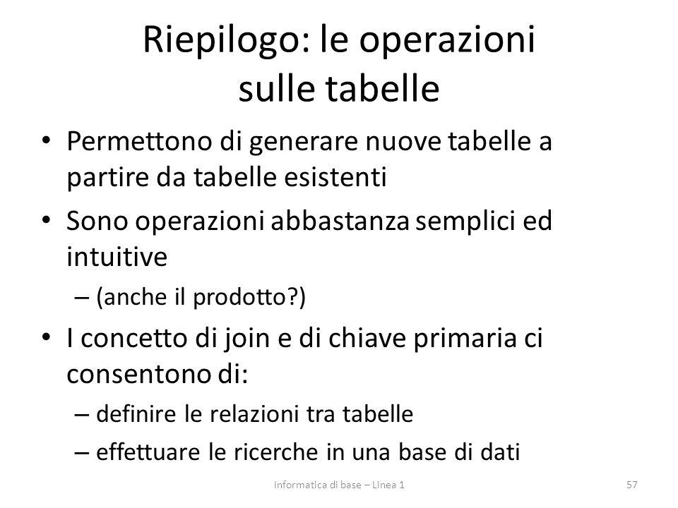 Riepilogo: le operazioni sulle tabelle