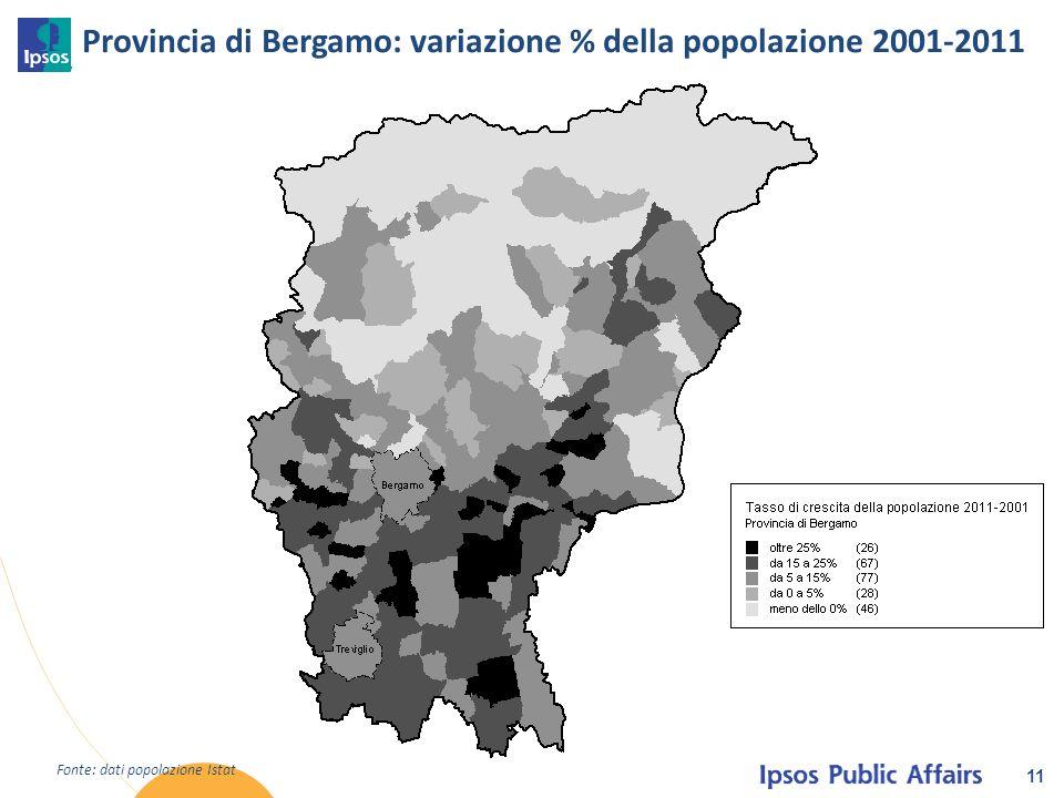 Provincia di Bergamo: variazione % della popolazione 2001-2011