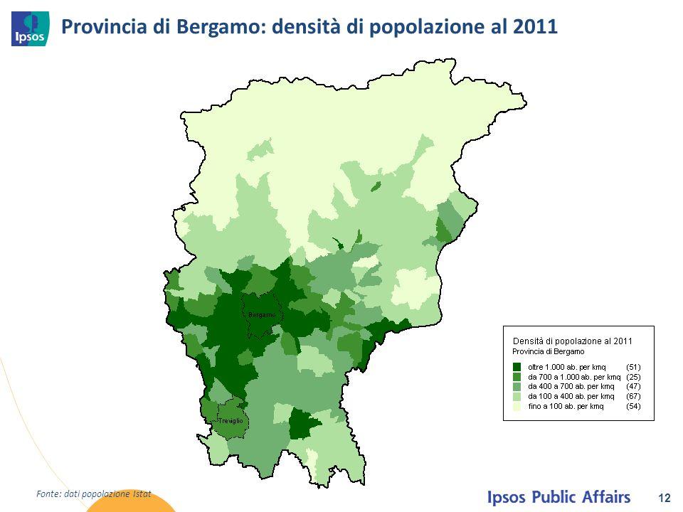 Provincia di Bergamo: densità di popolazione al 2011