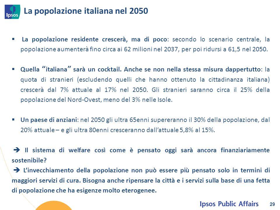 La popolazione italiana nel 2050