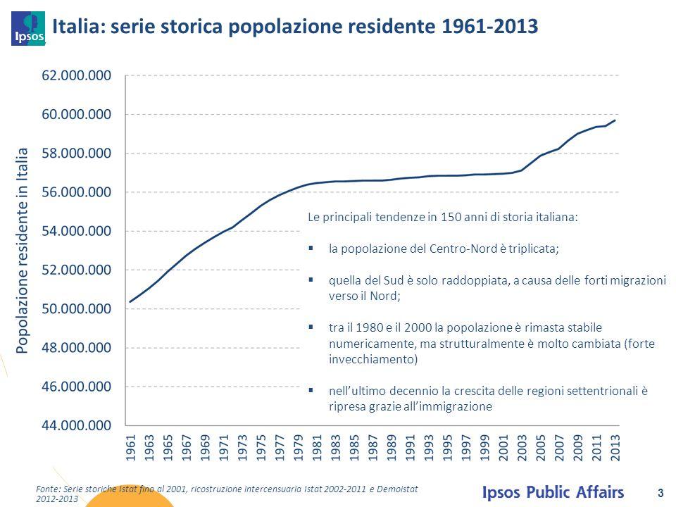 Italia: serie storica popolazione residente 1961-2013