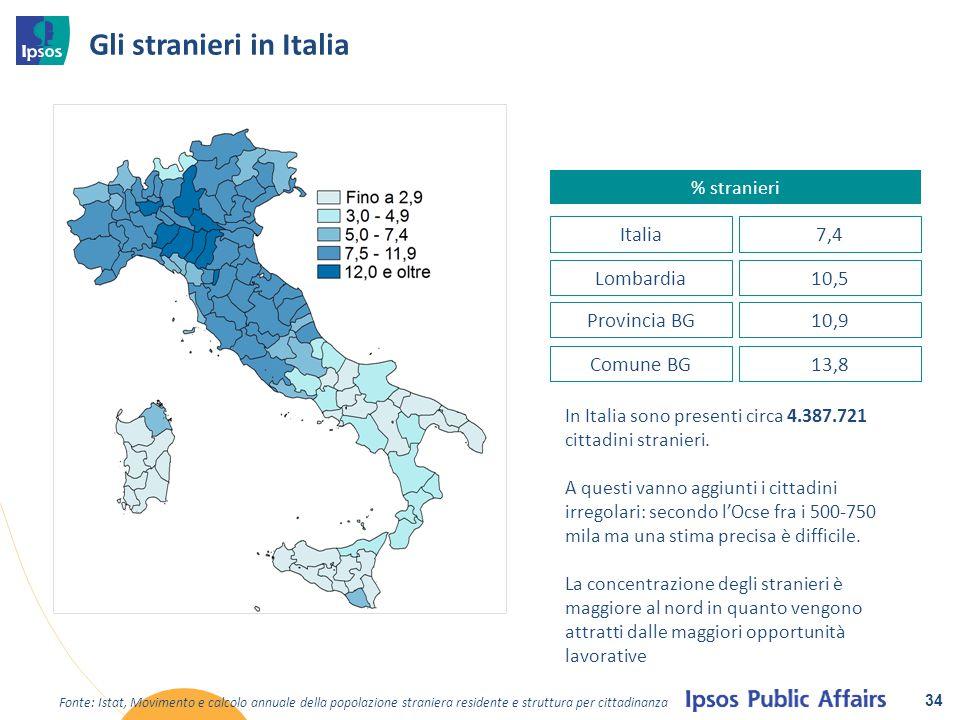 Gli stranieri in Italia