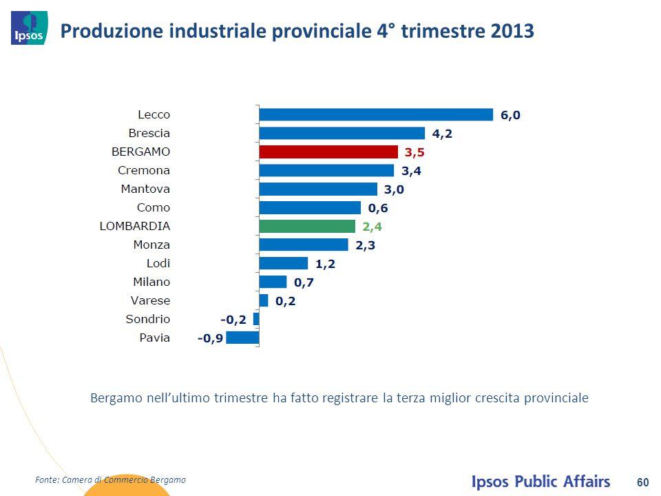 Produzione industriale provinciale 4° trimestre 2013