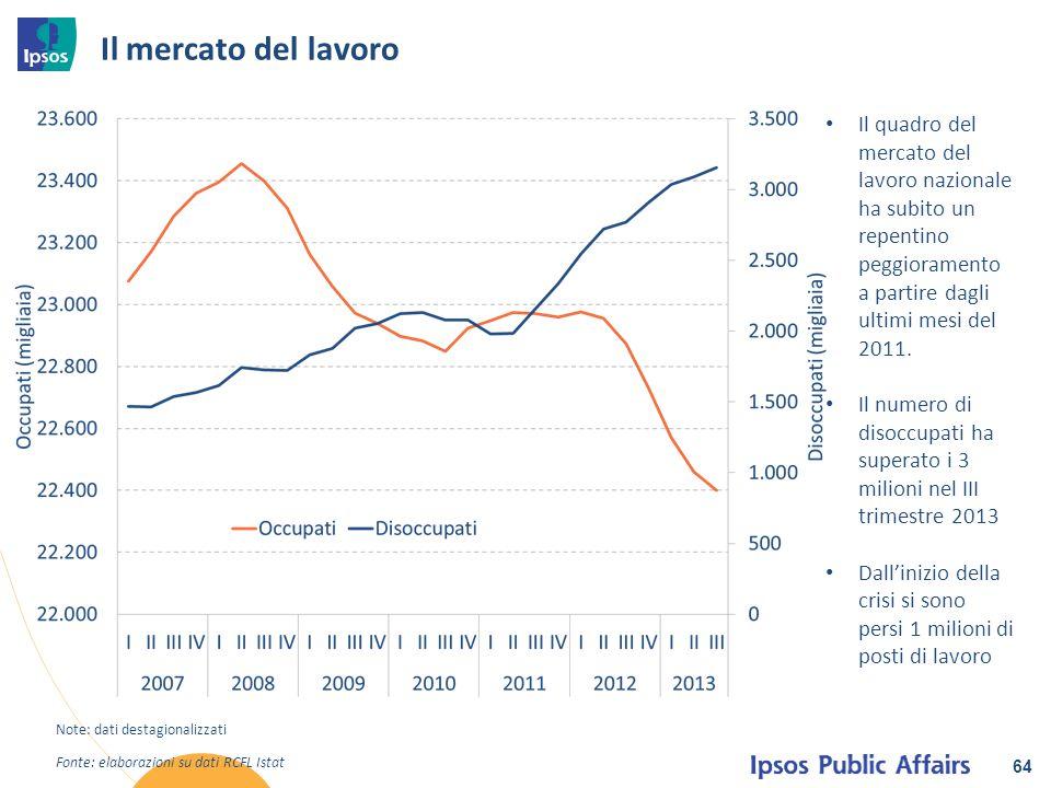 Il mercato del lavoro Il quadro del mercato del lavoro nazionale ha subito un repentino peggioramento a partire dagli ultimi mesi del 2011.