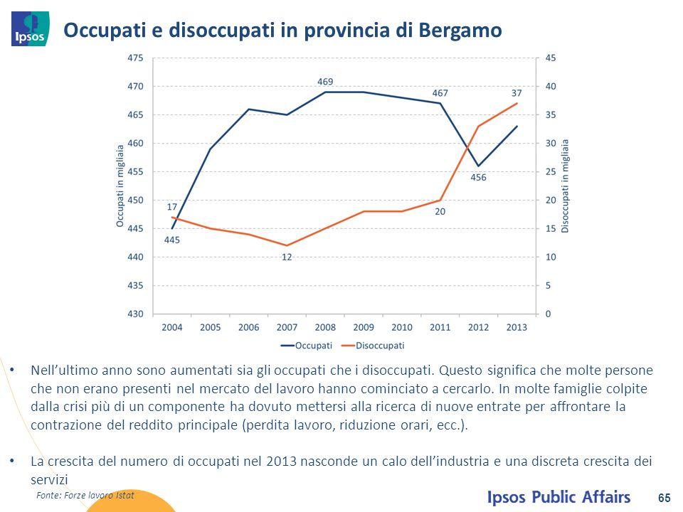 Occupati e disoccupati in provincia di Bergamo