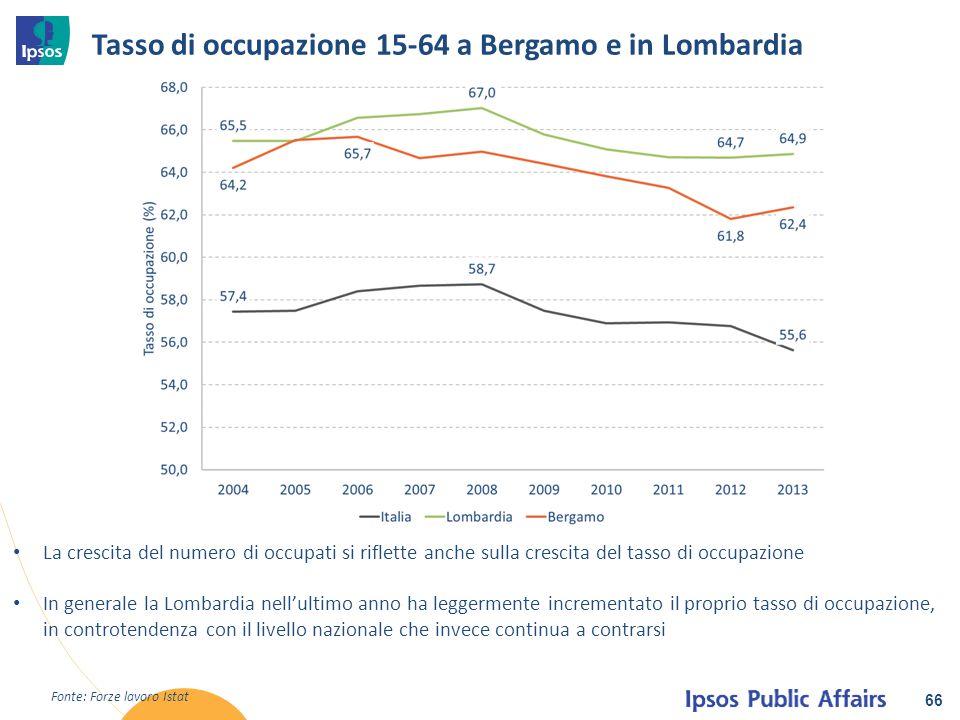 Tasso di occupazione 15-64 a Bergamo e in Lombardia