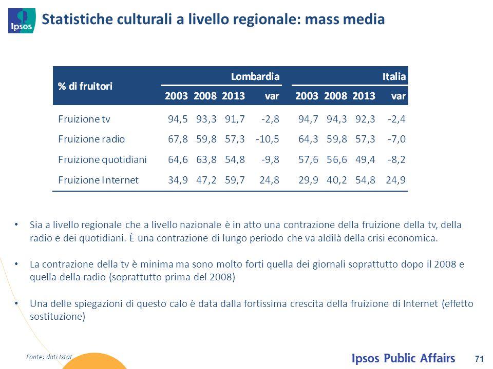 Statistiche culturali a livello regionale: mass media