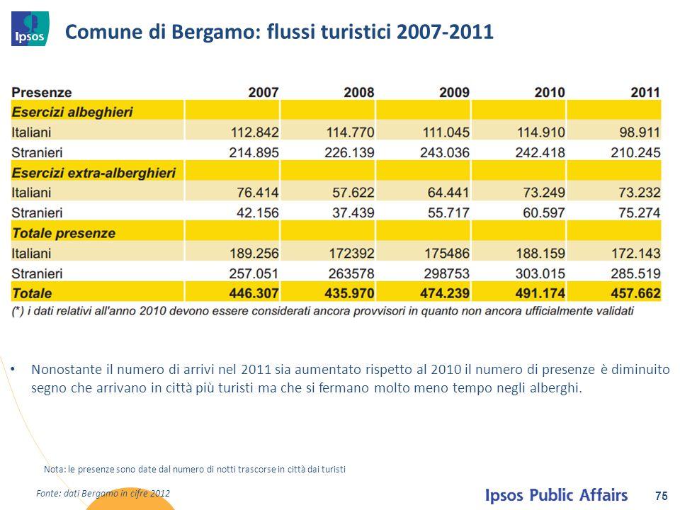 Comune di Bergamo: flussi turistici 2007-2011