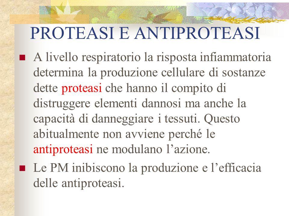 PROTEASI E ANTIPROTEASI