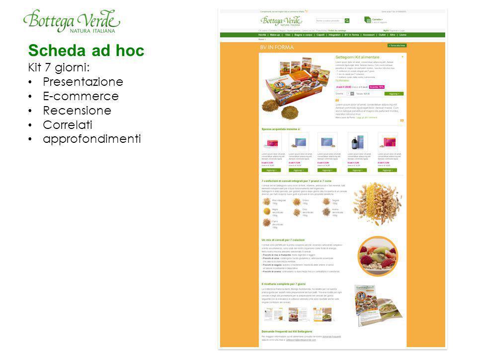 Scheda ad hoc Kit 7 giorni: Presentazione E-commerce Recensione