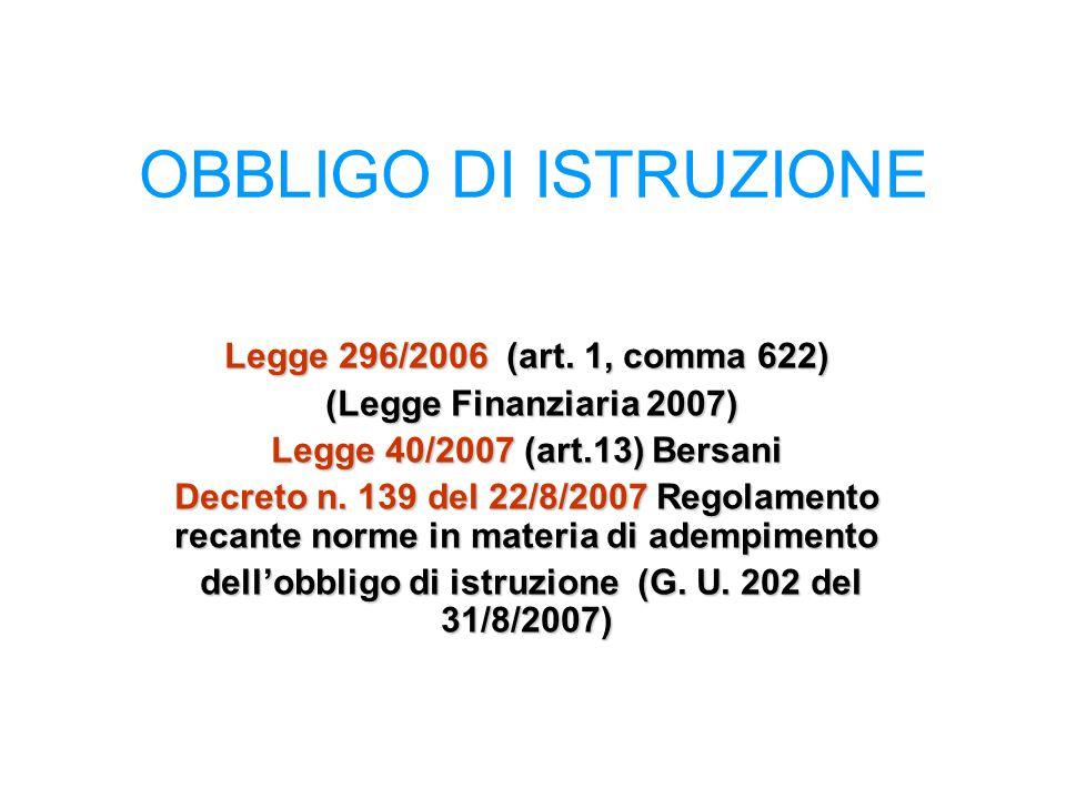 dell'obbligo di istruzione (G. U. 202 del 31/8/2007)