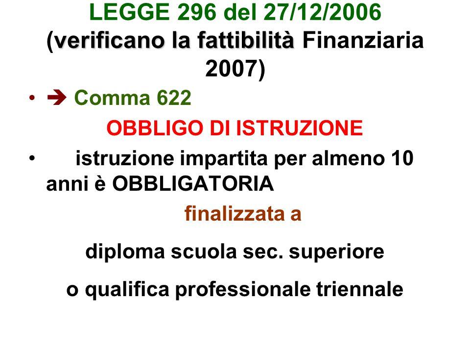 LEGGE 296 del 27/12/2006 (verificano la fattibilità Finanziaria 2007)