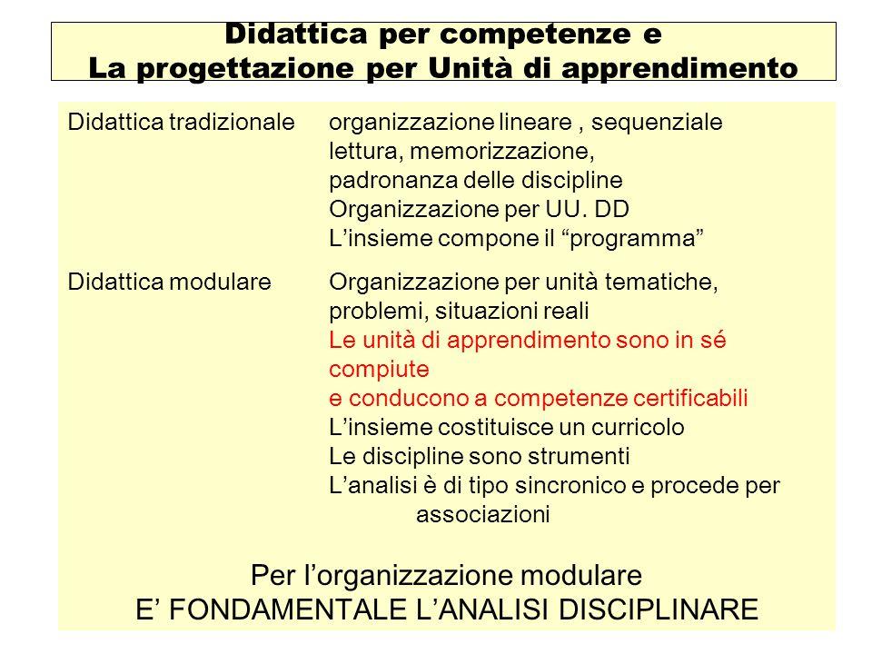Didattica per competenze e La progettazione per Unità di apprendimento