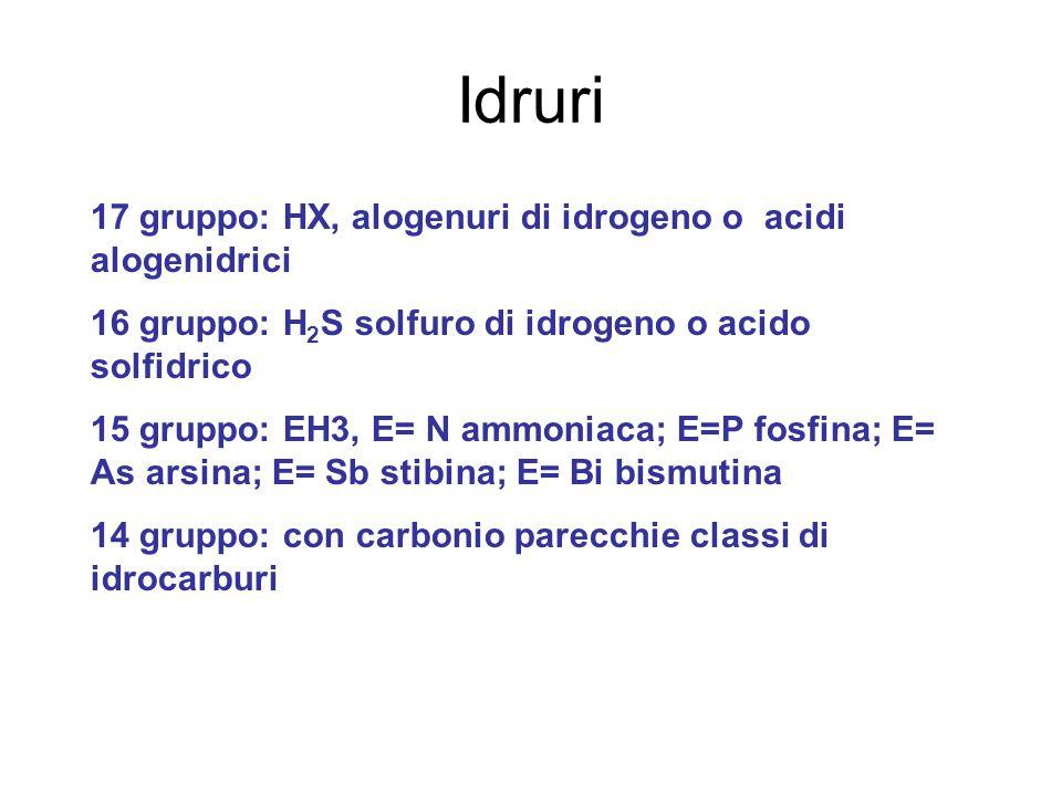 Idruri 17 gruppo: HX, alogenuri di idrogeno o acidi alogenidrici
